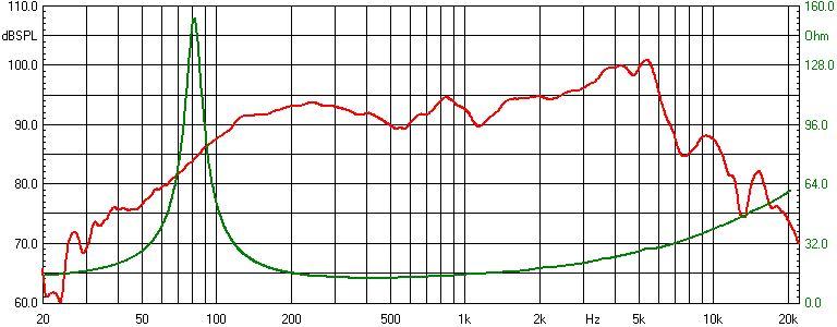 images/upfile/V3006m-16-curves.jpg